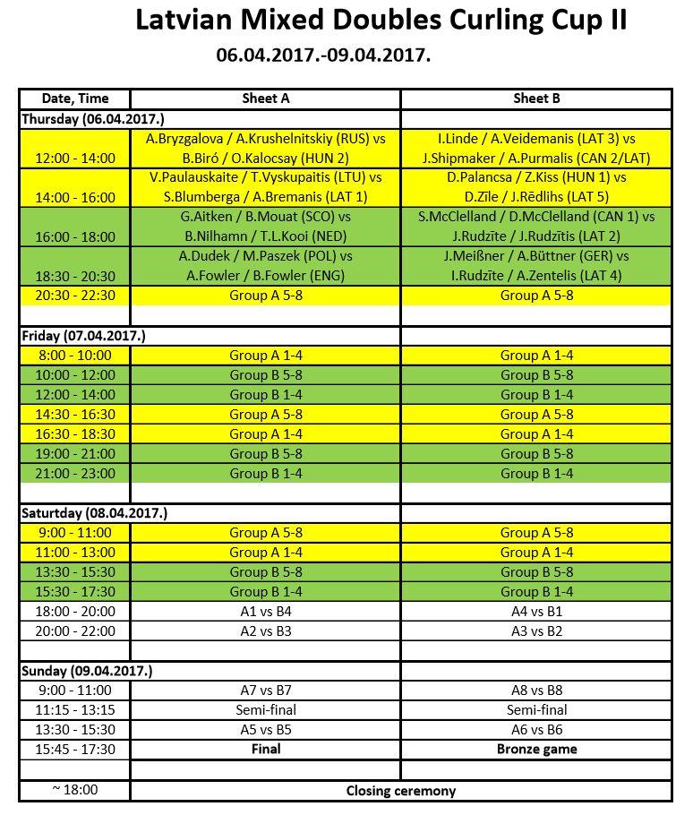 LMDCC-II Schedule